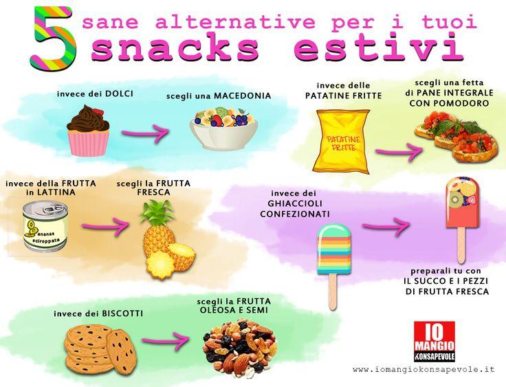 Ecco 5 proposte alternative di merende estive sane e golose  #merendesane #merendeestive #alimentazioneconsapevole