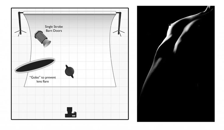 Abstracting the Nude: High Contrast Studio