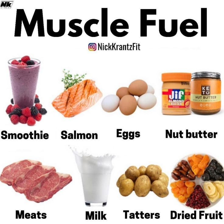 Pin on protein-shake-to-gain-muscle