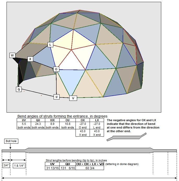 Geodesic Dome Template: Guide To Geodesic Structures Door_frame_lengths