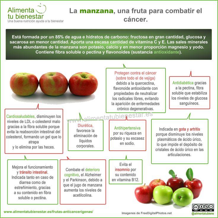 artritis por acido urico se puede comer tomate para la gota vinagre de manzana contra la gota