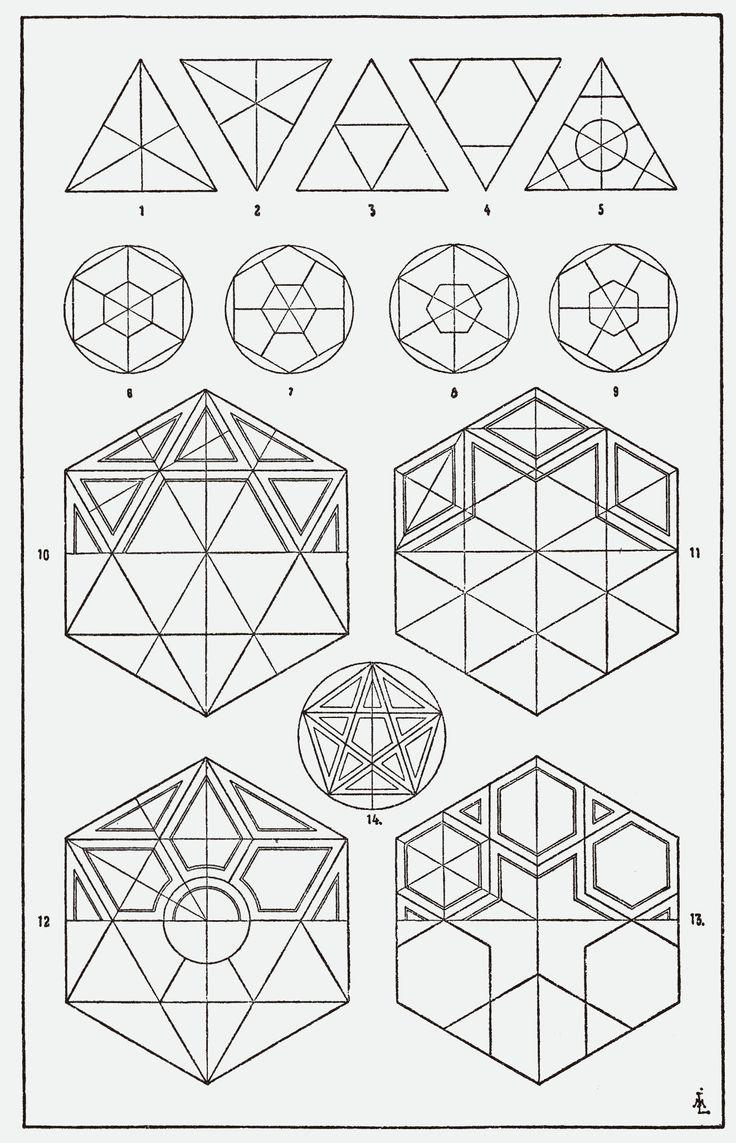 #geometric #platonic #solids