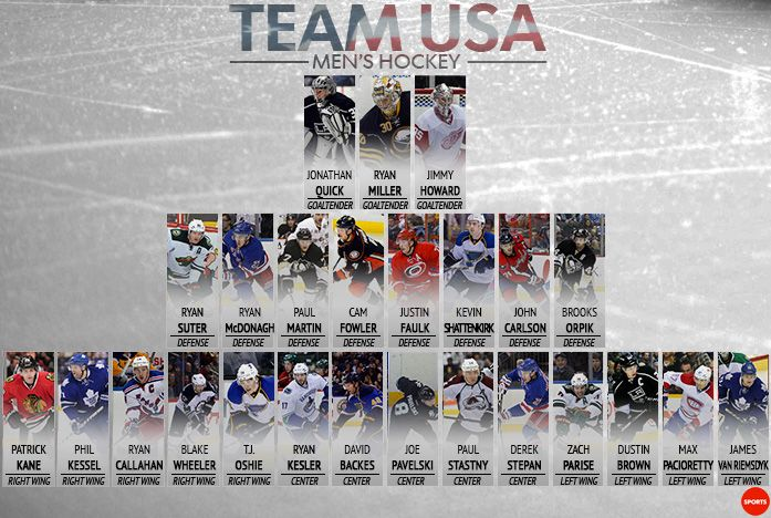 The official team USA roster for 2014.