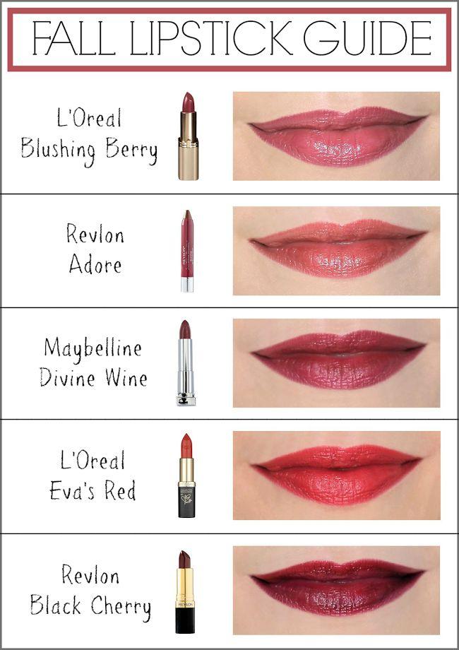 Fall Lipstick Guide
