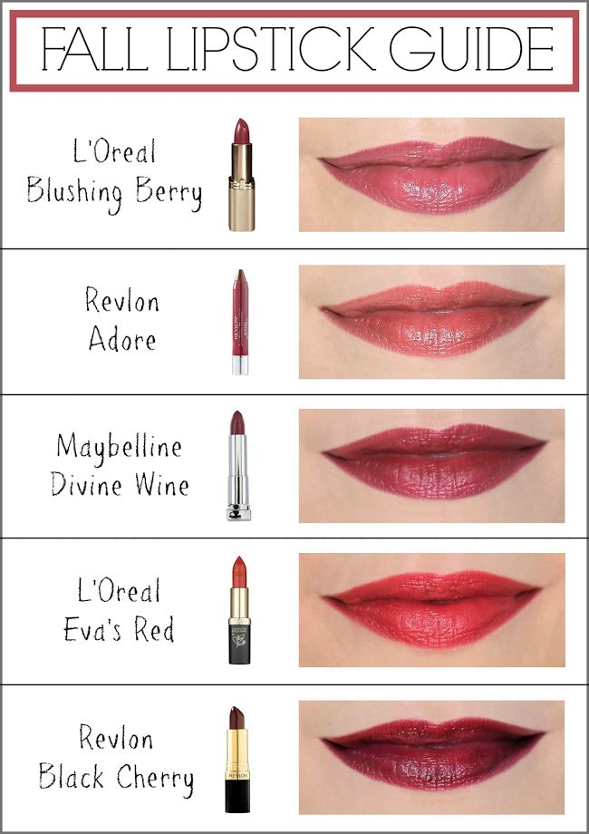 Fall Lipstick Guide