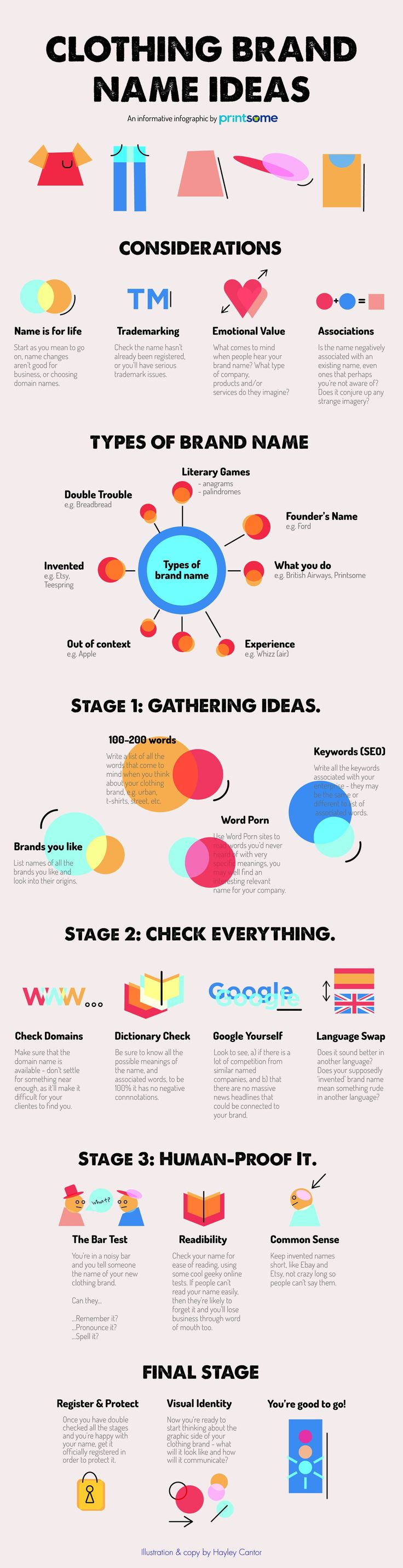 brand name ideas the infographic printsome blog