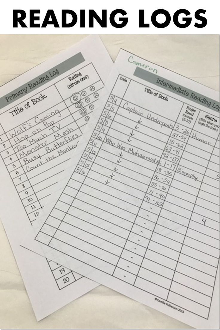 Reading Logs For Kids Includes Goal Setting Worksheets To Help Students Stay Focused During Indepe Independent Reading Independent Reading Log Data Notebooks [ 1104 x 736 Pixel ]