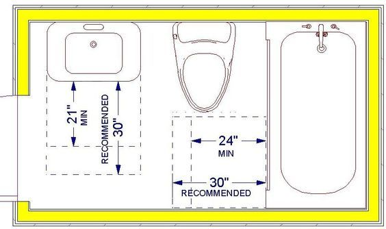 Illustrated Rules of Good Bathroom Design - great resource for planning minimum & recommended clearances, etc.: