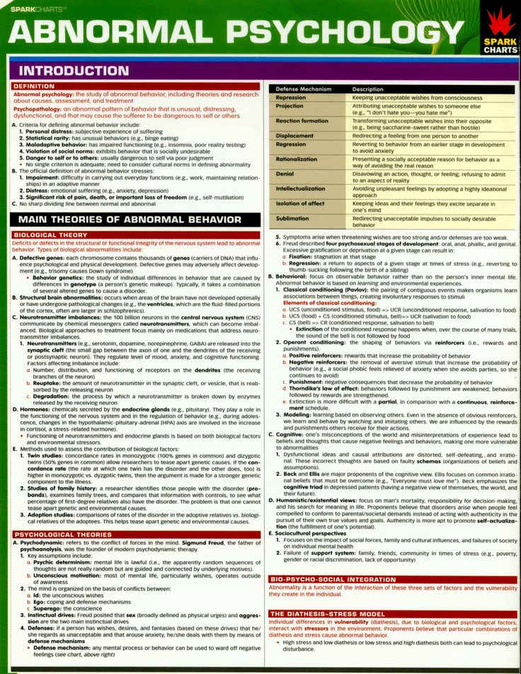 ABNORMAL PSYCHOLOGY: an extensive informational graphic page. Use in educational, therapy, and medical #interpreting