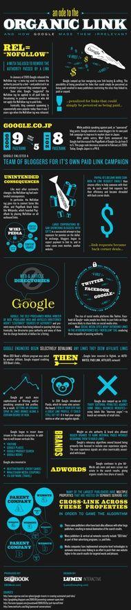 Backlinks | | Link Building | Search Engine Optimization | Online Marketing