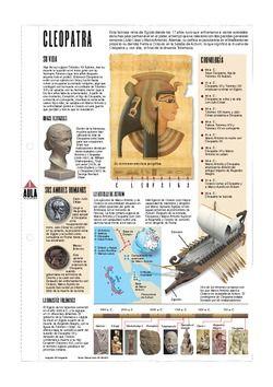 Infografía: Cleopatra