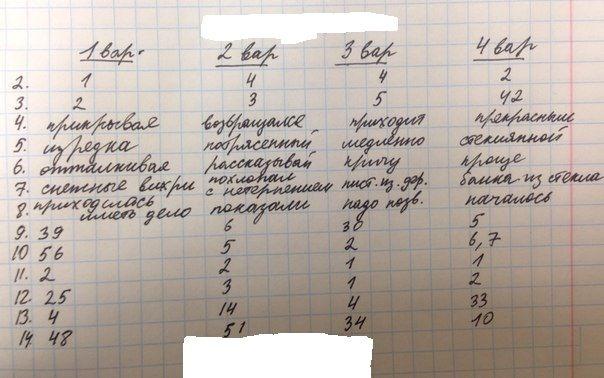 Контрольная работа по математике класс четверть фгос к  Контрольная работа по математике 2 класс 2 четверть фгос к учебнику дорофеева