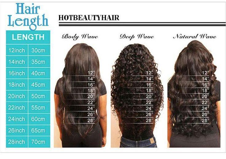Weave Length Chart | Hair length chart, Hair lengths, Hair ...