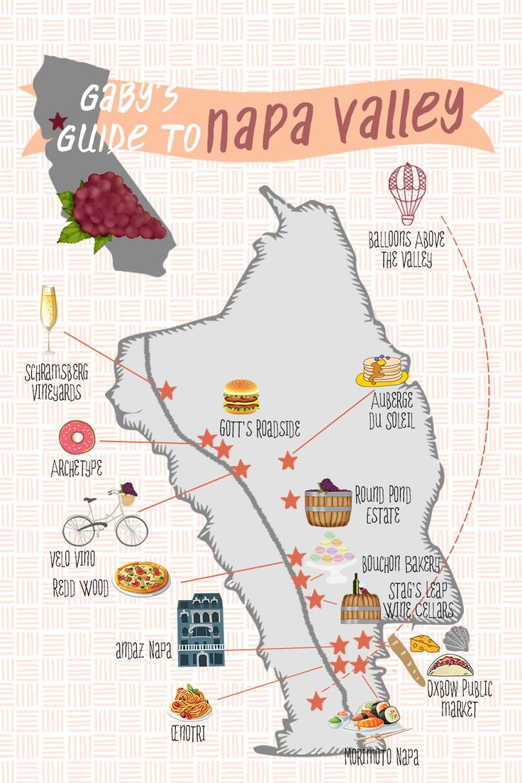 Gaby's Guide to Napa - What's Gaby Cooking
