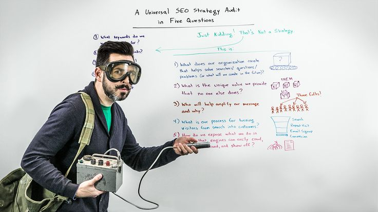 A Universal SEO Strategy Audit in 5 Steps - Whiteboard Friday http://moz.com/blog/universal-seo-strategy-audit-in-5-steps-whiteboard-friday I love the 5 questions he asks instead of the 5 most ask.