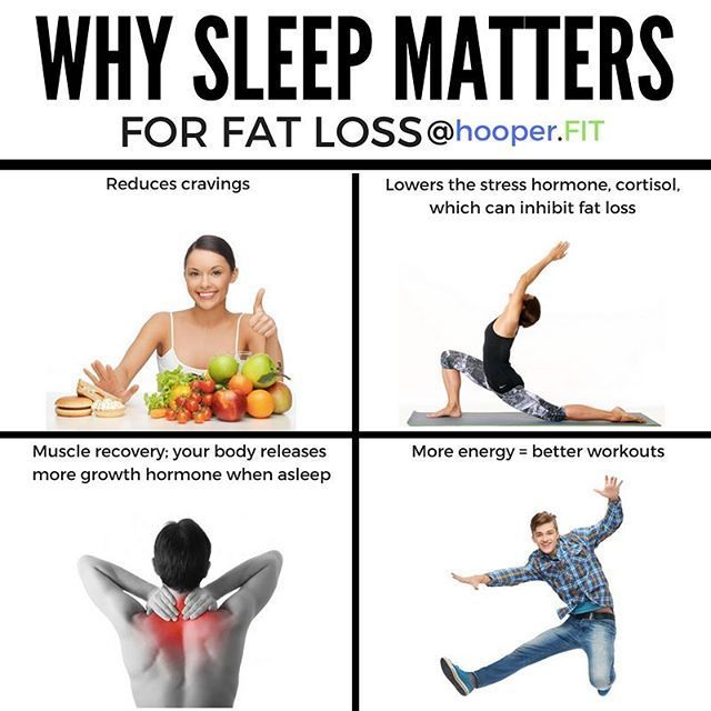 💥WHY SLEEP MATTERS FOR FAT LOSS💥 . 😴 We often hear or read people talk about the importance of sleep for fat loss, but very few actually explain the role in HOW this can directly impact our ability to shed fat. . 👍🏼 That's exactly what I want to address in today's #infographic, but first — a human adult should aim for roughly 7-8 hours of sleep per night. Let's discuss the vital role sleep plays in fat loss and health: . 1️⃣ A lack of sleep has been shown to