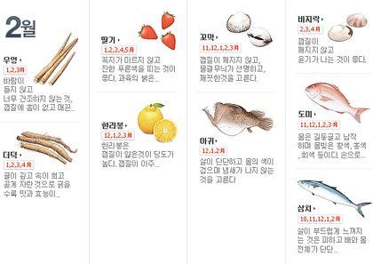사계절 제철 음식 사계절 제철 음식 봄 - 각종 나물. 시금치, 달래, 냉이, 더덕, 씀바귀, 고비, 머위, 도라...