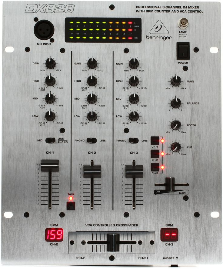 3-Channel DJ Mixer with BPM Counter
