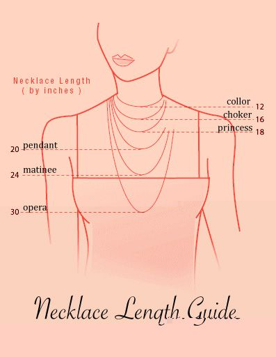 Fashion in Infographics — Necklace length guide
