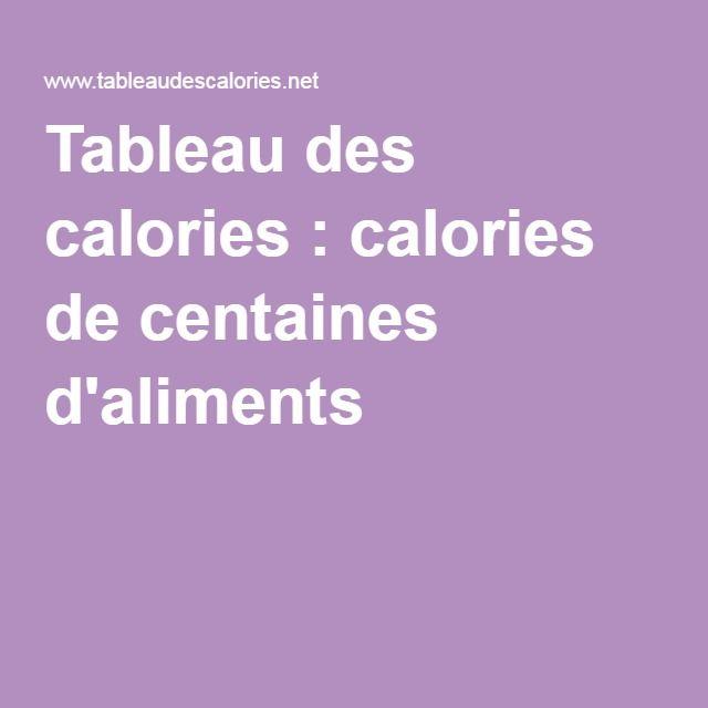 Tableau des calories : calories de centaines d'aliments | Tableau des calories, Calories