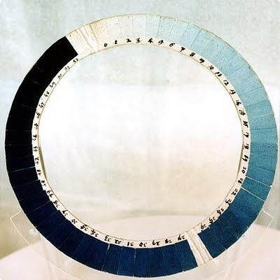 A cyanometer is an instrument for measuring 'blueness', specifically the colour intensity of blue sky. It is attributed to Horace-Bénédict de Saussure and Alexander von Humboldt. It consists of squares of paper dyed in graduated shades of blue and arranged in a color circle or square that can be held up and compared to the color of the sky. Or perhaps for measuring the age or era of your denim.