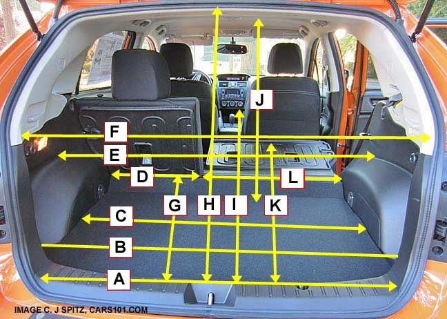 subaru xv crosstrek cargo area measurements and dimensions my stuff pinterest area. Black Bedroom Furniture Sets. Home Design Ideas