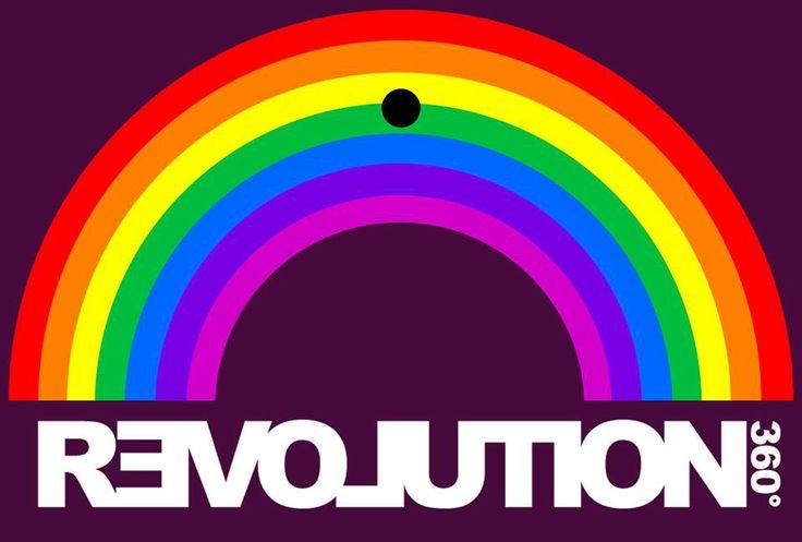 Revolution 360  www.facebook.com/revolution360 @Revolution 360 www.revolution.com.au  1) Stare at black dot for 20 seconds 2) Look at the sky 3) Smile