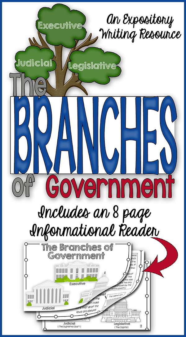 three branches of the united states government The result of their work was the constitution of the united states  which did this, and which not only created three branches of government, but also gave the .