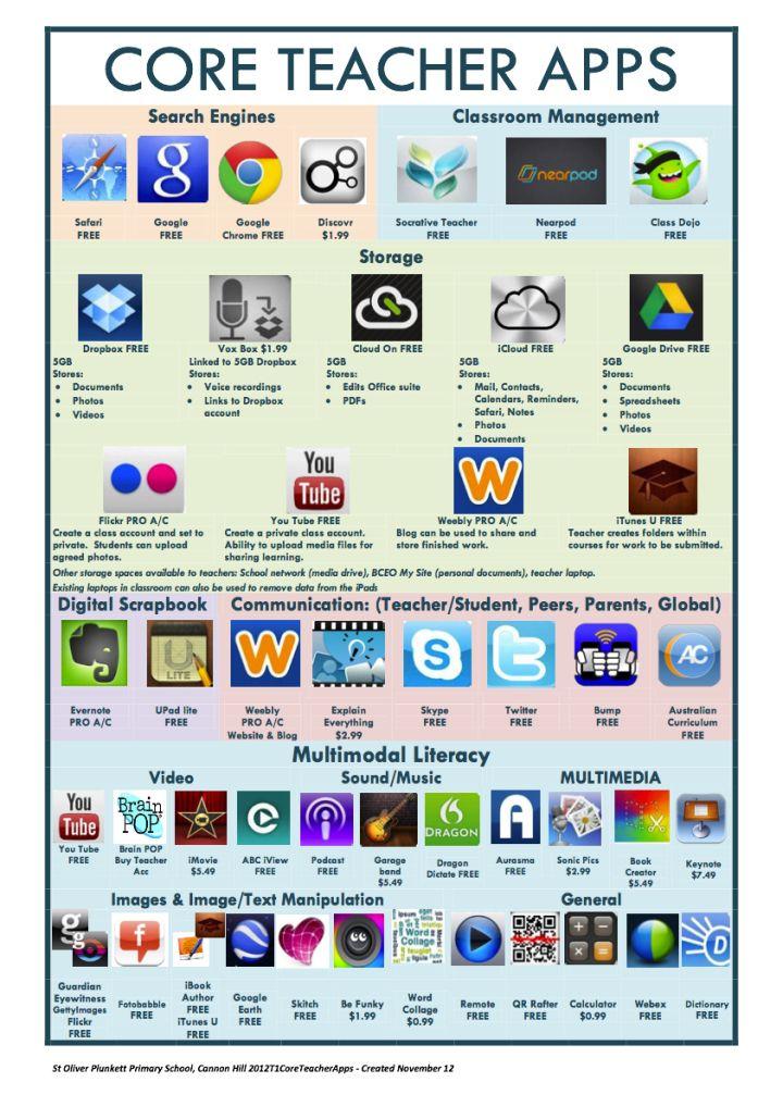 Core teacher & student apps