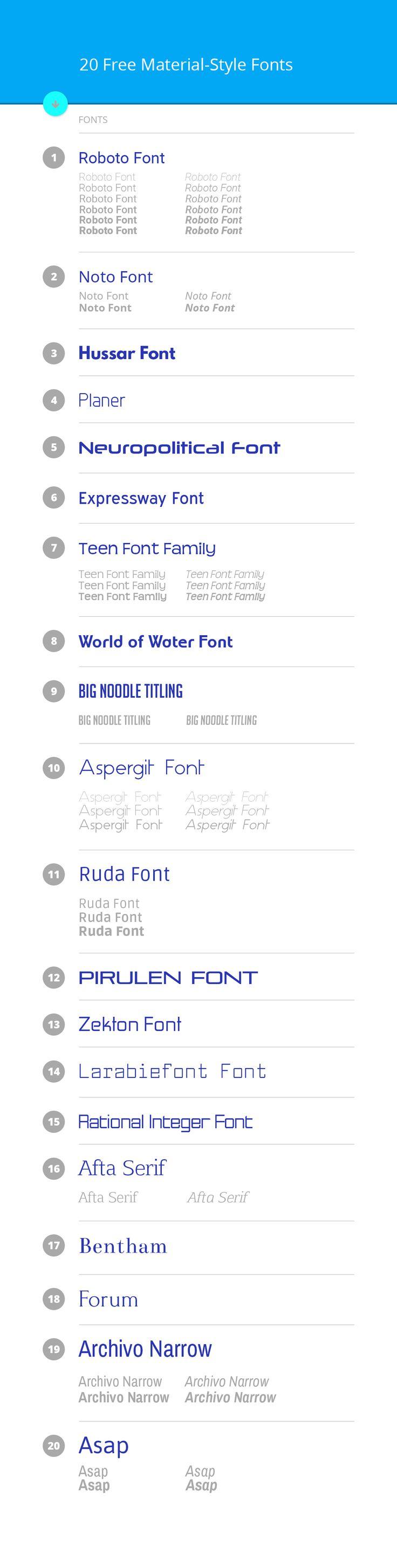 20 Gratis-Alternativen zu Material Fonts #materialdesign