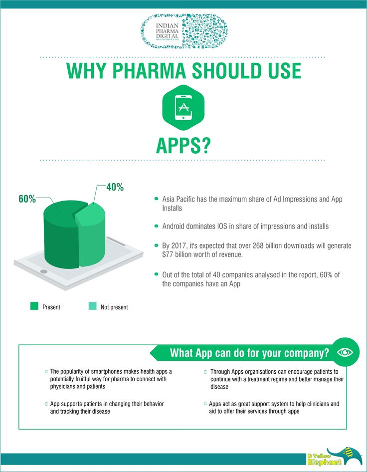 #Apps #researchfindings For more: http://www.dyellowelephant.com/