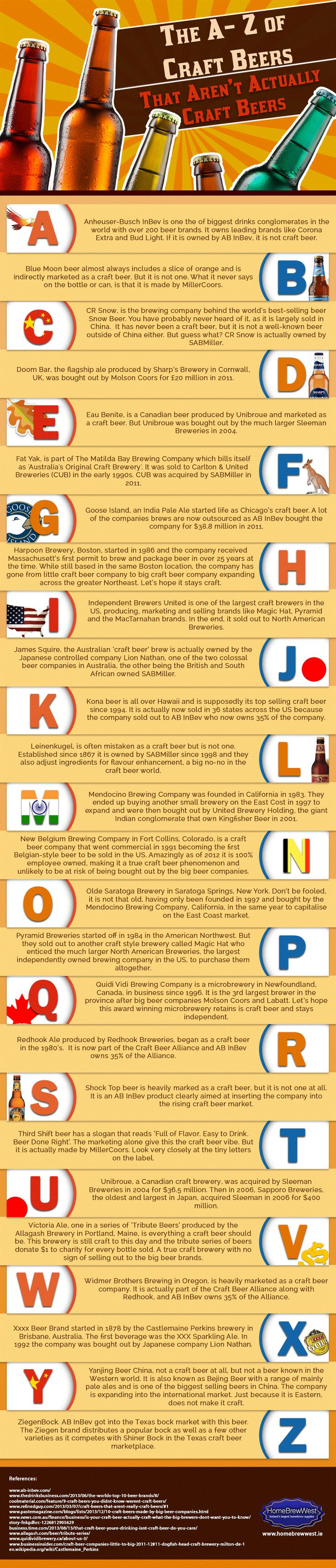 """A-Z of Craft Beers . . . That Aren't Actually Craft Beers –know the difference and support consumption of """"true"""" craft beer!"""