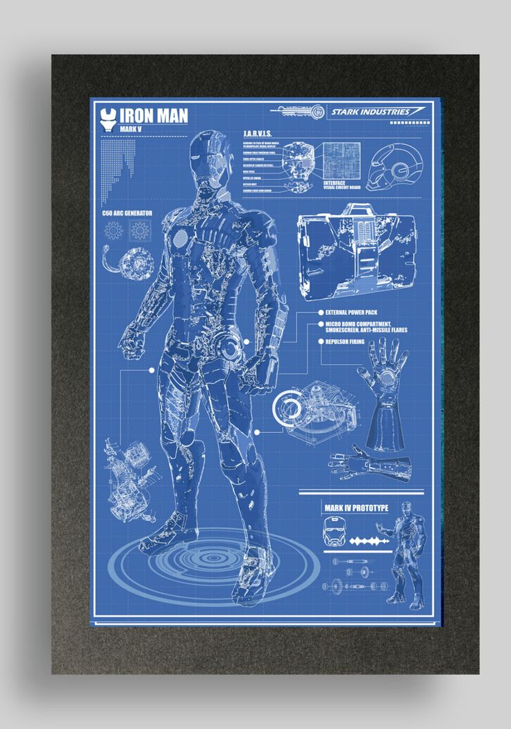 Iron Man Mark 5 Suit Blueprints 16x24 by RyanHuddle on Etsy, $25.00