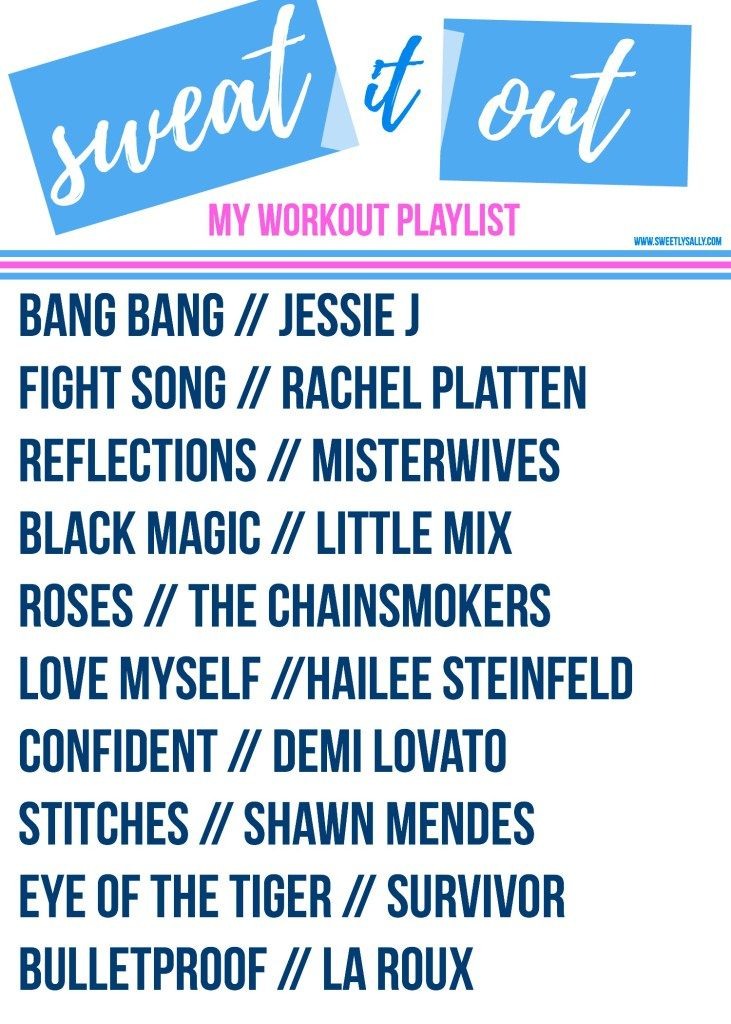 Ultimate Workout Playlist
