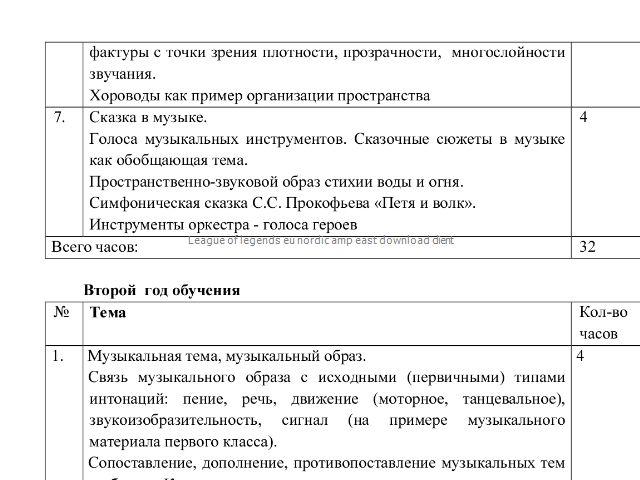 Скачать книгу управление маркетинговыми каналами pdf