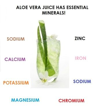 Aloe Vera has essential minerals http://aloeliving.net/aloe-vera