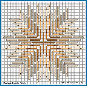 Four-way Bargello pattern