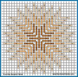 Four Way Bargello Pattern                                                                                                                                                                                 More