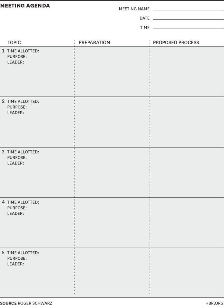 17 parasta ideaa Effective Meetings Pinterestissä - meetings template