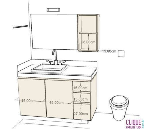 ... de Ideias e Soluções - <b>Banheiro</b>/Lavabo: Escolhendo o Mobiliário