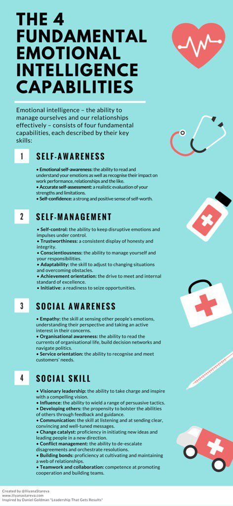 psychology and completely different self awareness First one must participate in the different social positions within self-awareness is the capacity for the psychology of the self is the study of.