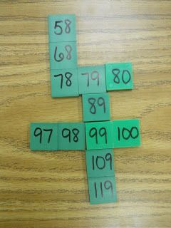 Instead of 100 board cut-outs, try these number puzzles. Students work on one more, one less, ten more, and ten less while putting them together.