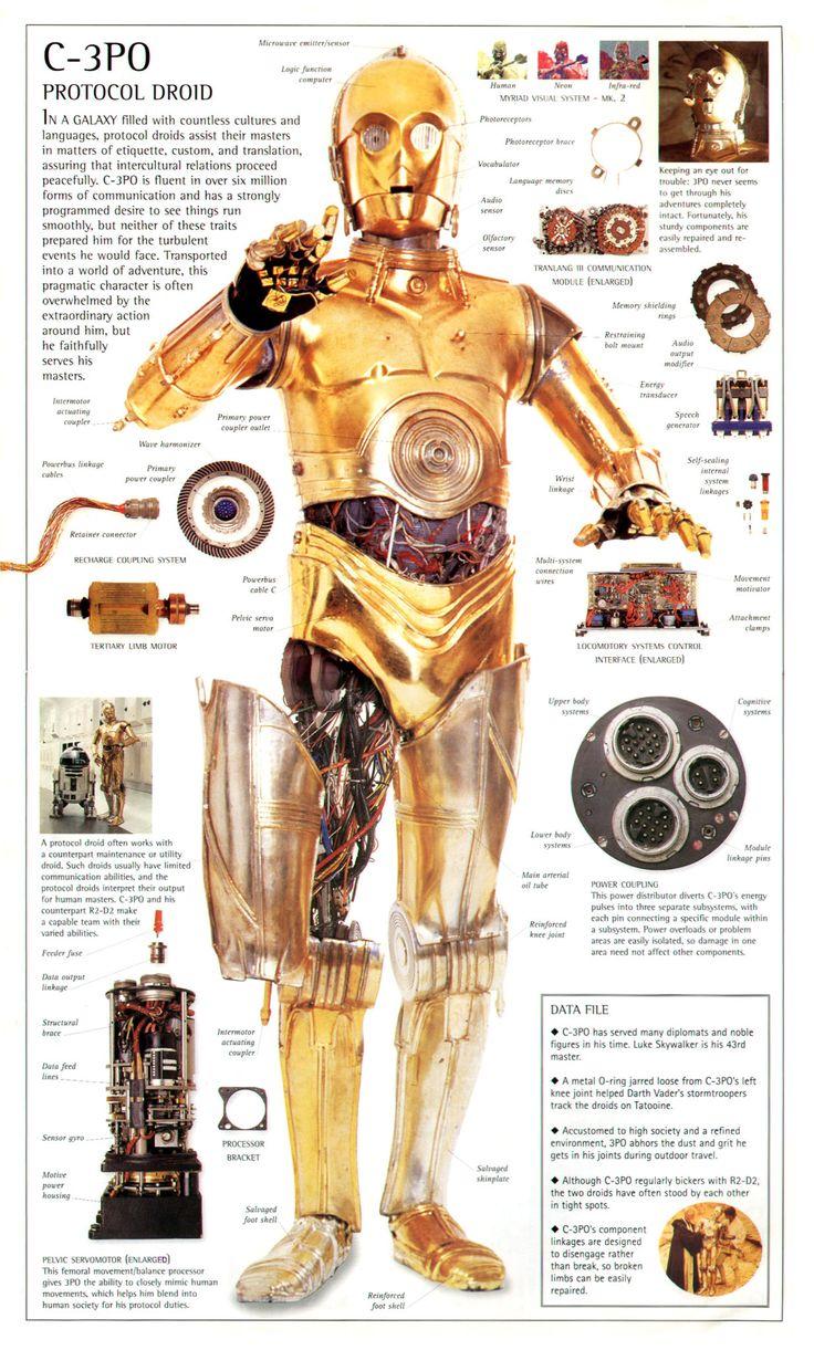 Star Wars Ep 4-6 Visual Dictionary v1 (1998)