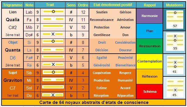 carte_etats_conscience_a4.jpg