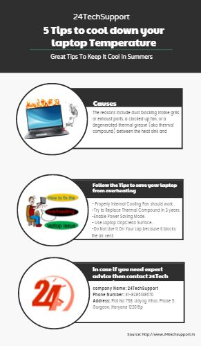 Get Top 5 Tips on Cooling your Laptop !!!