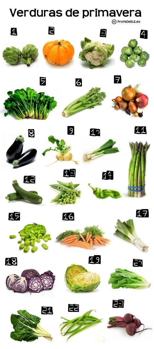 Vocabulario de las verduras de primavera (Nivel B1) ~ Actividad online para practicar el léxico de las verduras de primavera | ProfeDeELE.es