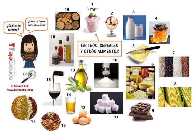 A1 - Lácteos, cereales y otros alimentos. [TOUCH esta imagen: A1 - Lácteos, cereales y otros alimentos by Clara Sánchez Marcos, Sonora ELE.]