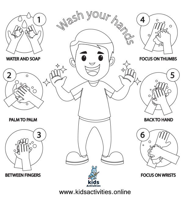 Pin On Hand Washing