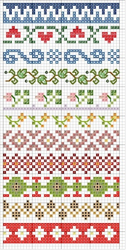 Cross stitch border ideas