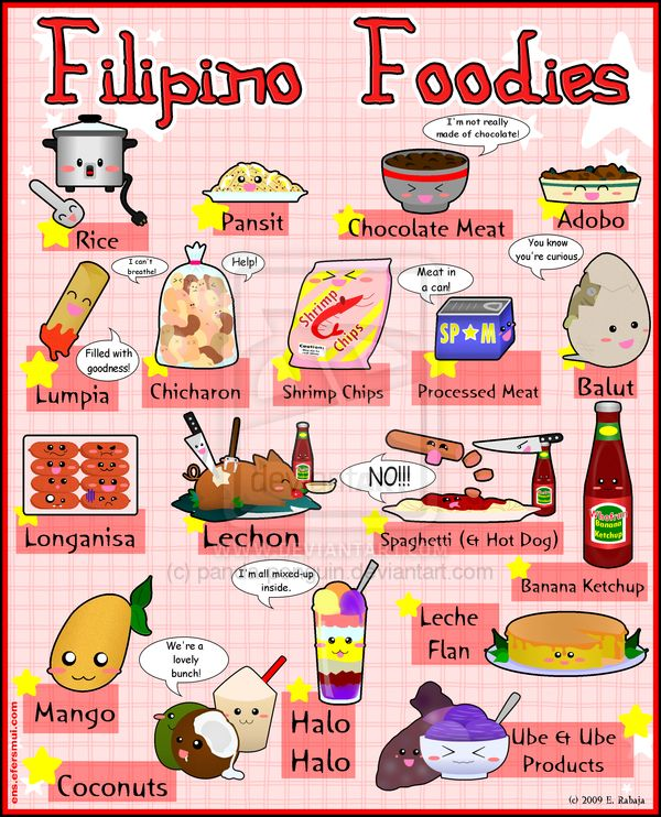 A guide to Filipino food. I want to print and frame this in my kitchen to remind myself of all the things I don't know how to make